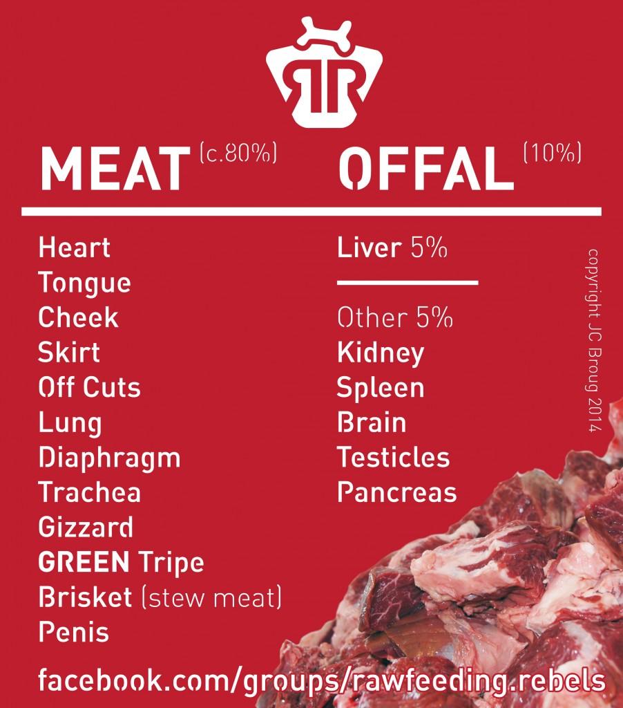 Meat V Offal